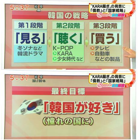 韓国企業「MADE IN KOREA!」ドヤァ → 日本の消費者「は?」 → 韓国「コリアブランドなのに全く売れない…」
