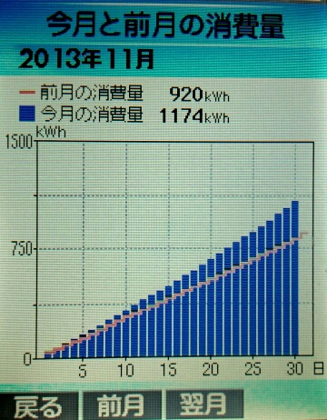 10-11gatu-syouhi.jpg