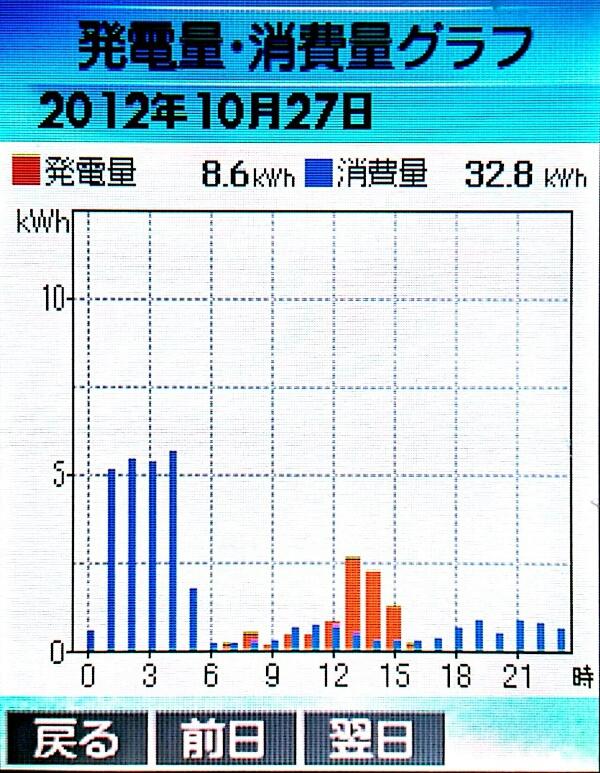 10-27hatuden-syouhi.jpg