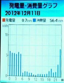 12-11hatuden-syouhi.jpg