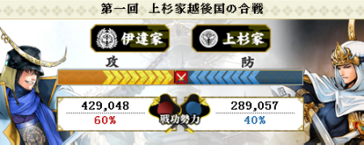 第1回合戦