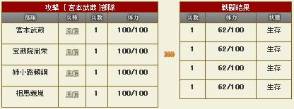 剣豪攻撃結果2