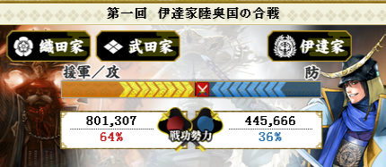 第2回合戦