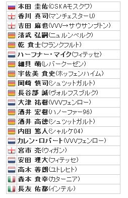 海外で活躍する日本人選手++