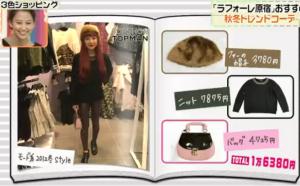 ファッションコーディネートのテーマ「モード系2012年冬スタイル」