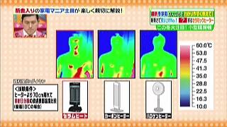 熱の伝導率