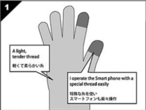 手袋(グローブ)の指先
