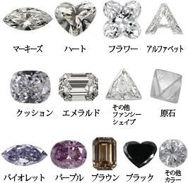 ピアス(イヤリング)の宝石の種類