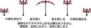 3つ折りの雨傘