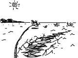 マーブル滑走図