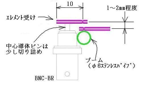 5 給電部の図