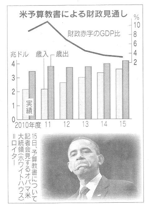アメリカ 財政赤字.jpg
