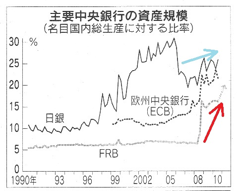 アメリカ 金融緩和.jpg