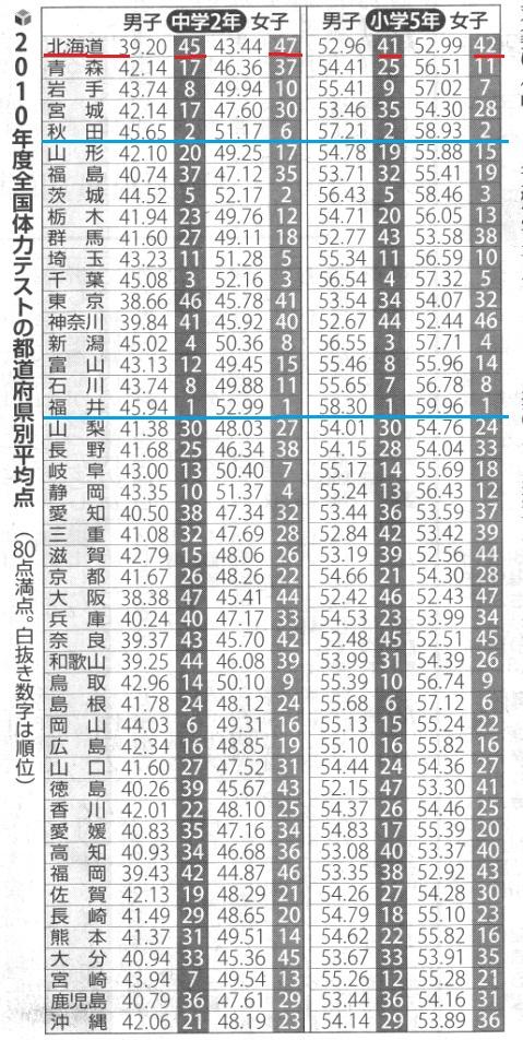 体力テスト.jpg