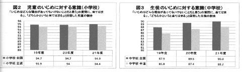 いじめ 調査.jpg