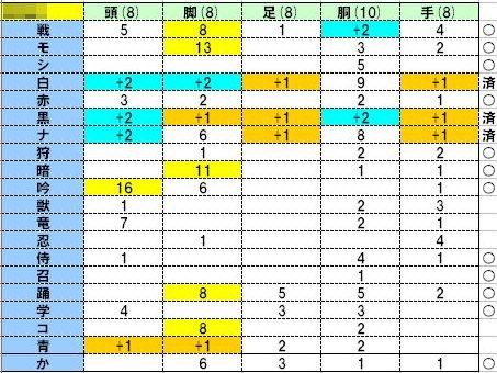 型紙収集状況倉庫ちゃん20110826