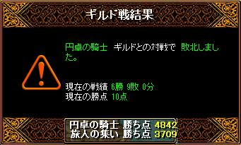 姫:Gv結果