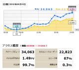 2010.9.19のコピー