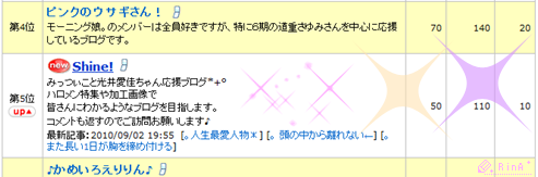 ランキング5位ありがとうございます(*>ω<*)