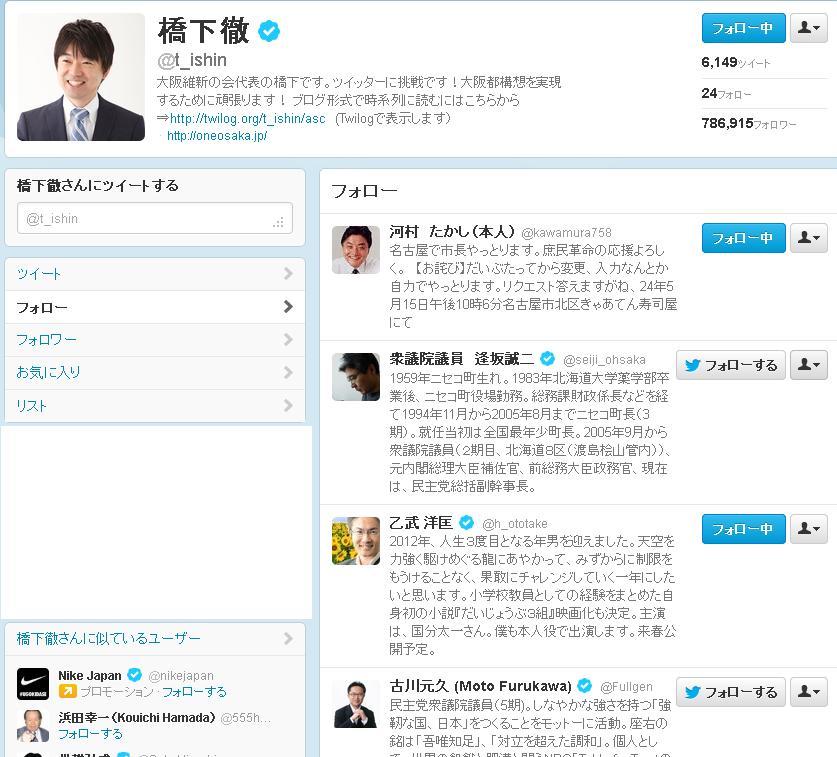 橋下徹市長Twitter