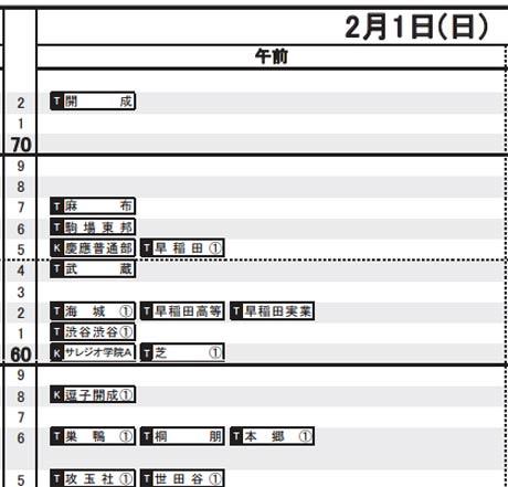 【2015年入試に向けて予想したR4偏差値一覧】11月