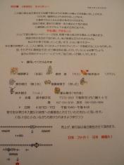2011_0408Nokonokoさんのチャリ0004