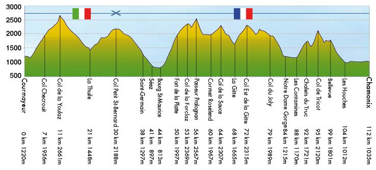 Profil-TDS-2012.png