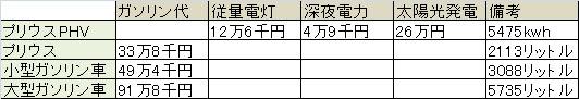 120326phv2.jpg
