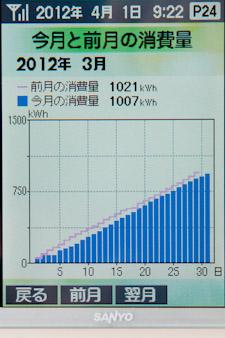 120401pv10.jpg