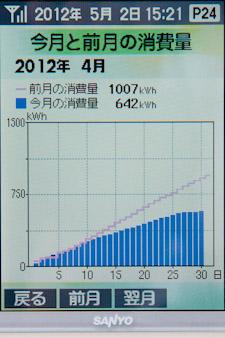 120503pv10.jpg