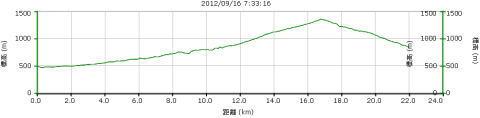 20120917002.jpg
