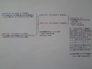 久留米52.7(CBF2)系統図