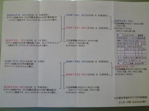 久留米52.1(CBF2)系統図