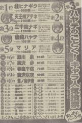 ハヤテのごとく! キャラクター人気投票!!!