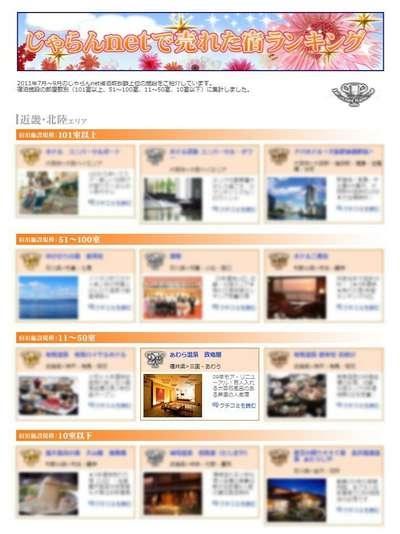 2011年7月~9月売れた宿ランキング近畿・北陸エリア