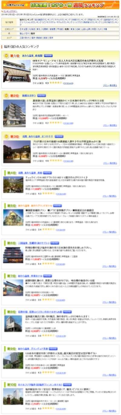 ユーザーが選んだ!人気宿ランキング福井編 週間ランキング1/12