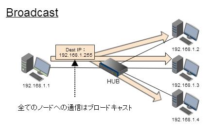 broadcaststorm06.png
