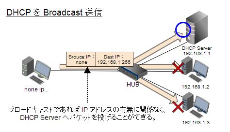 broadcaststorm09.png