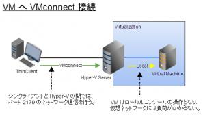 hypervisor08.png