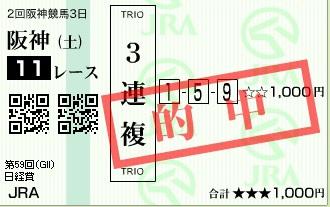 日経賞2011