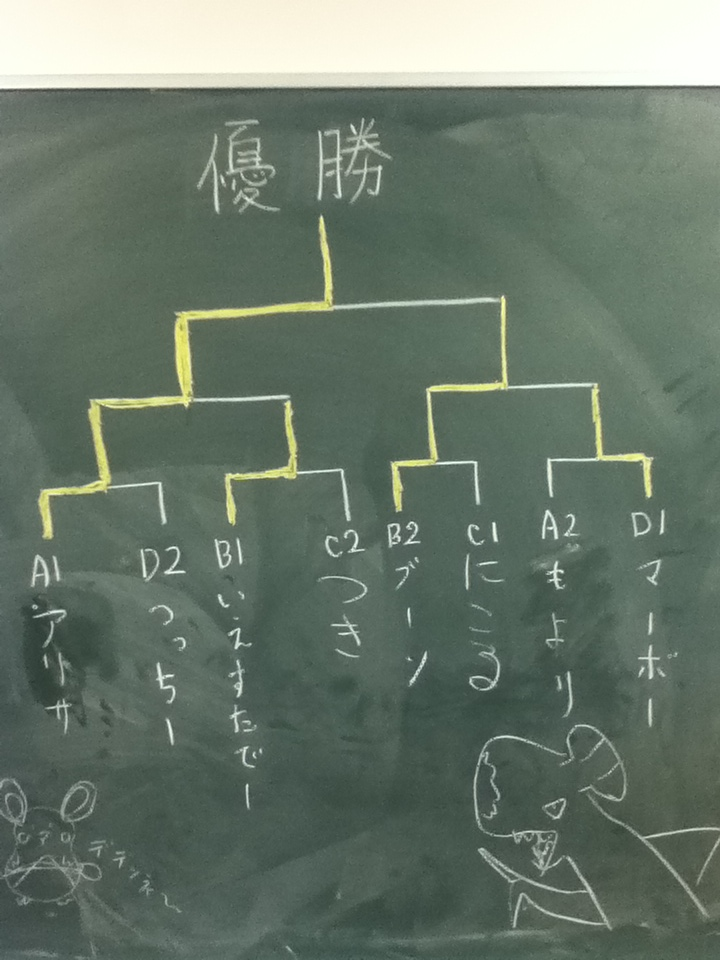 三田祭シングル結果