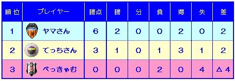 seiseki-2010-11-13-C2.jpg