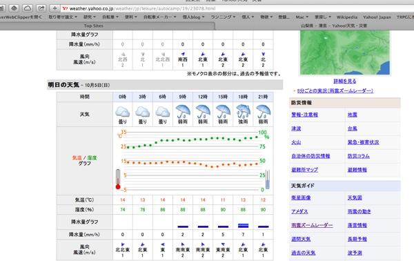 天気予報八ヶ岳