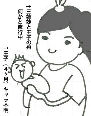 わたしと王子のコピー