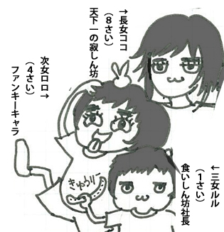 三姉妹のコピー