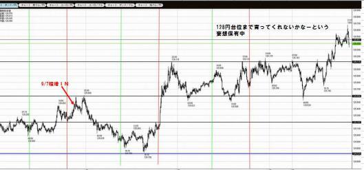10月9日ポンド円