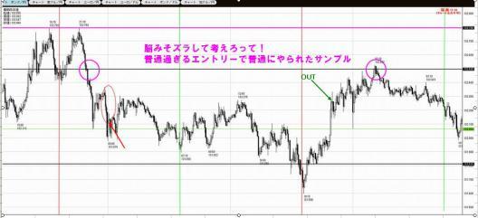 12月3日ポンド円