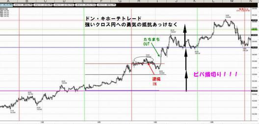 12月12日ポンド円