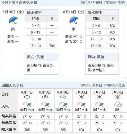 降水確率90