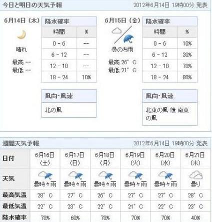 明日以降の天気www